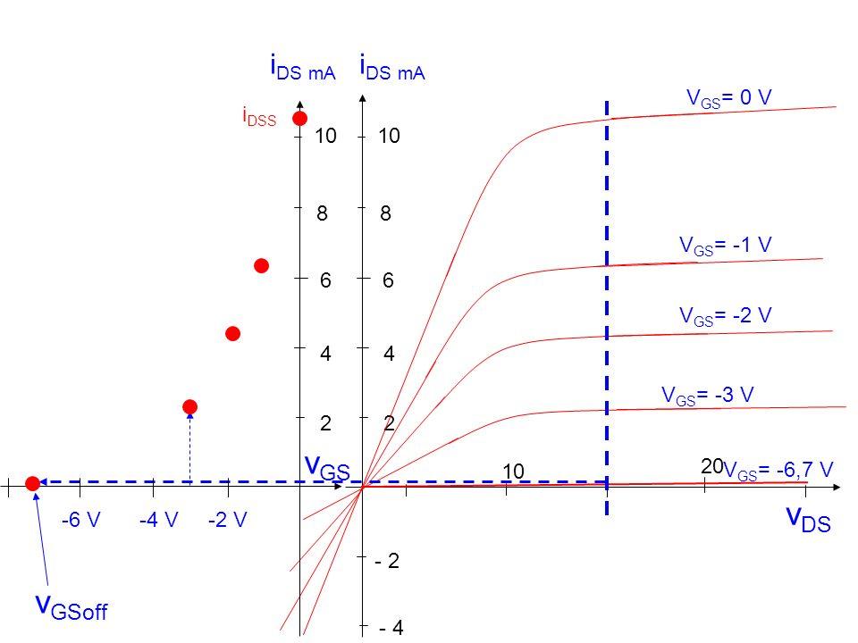 vGS vDS vGSoff iDS mA iDS mA VGS= 0 V iDSS 10 10 8 8 VGS= -1 V 6 6