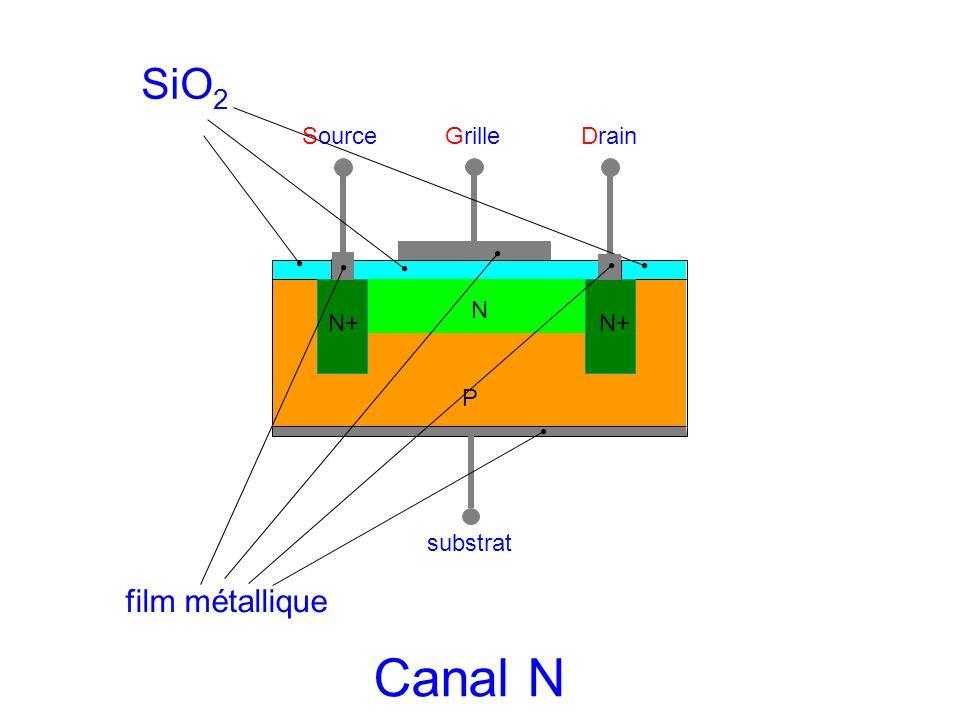 SiO2 Source Grille Drain film métallique N N+ N+ P substrat Canal N