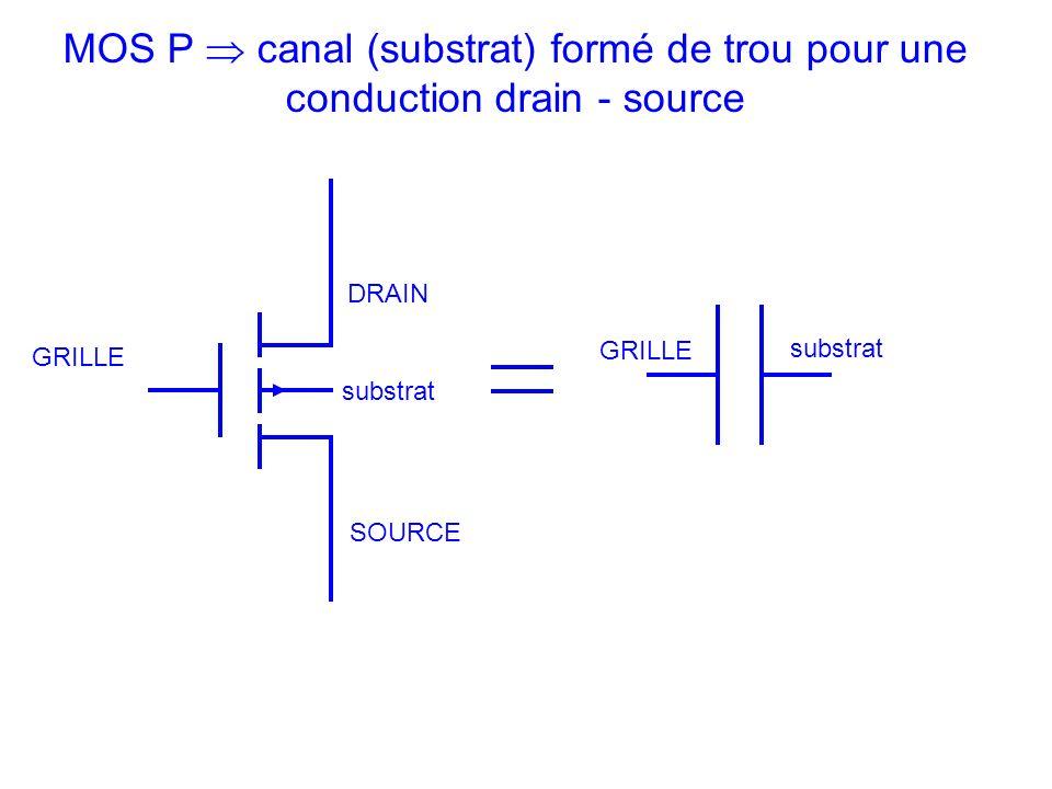 MOS P  canal (substrat) formé de trou pour une