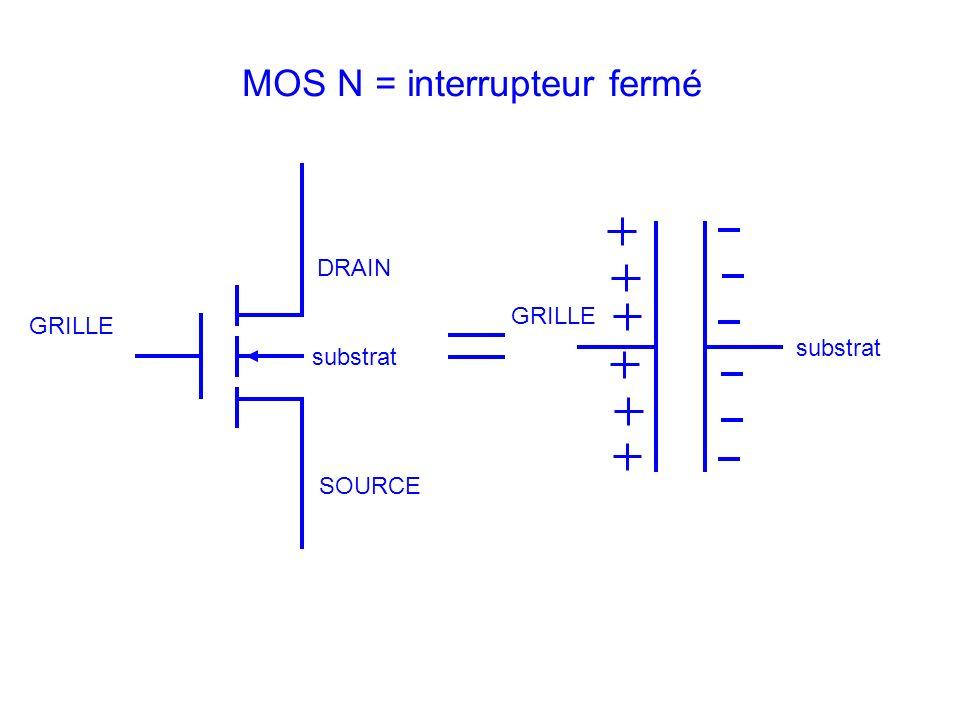 MOS N = interrupteur fermé