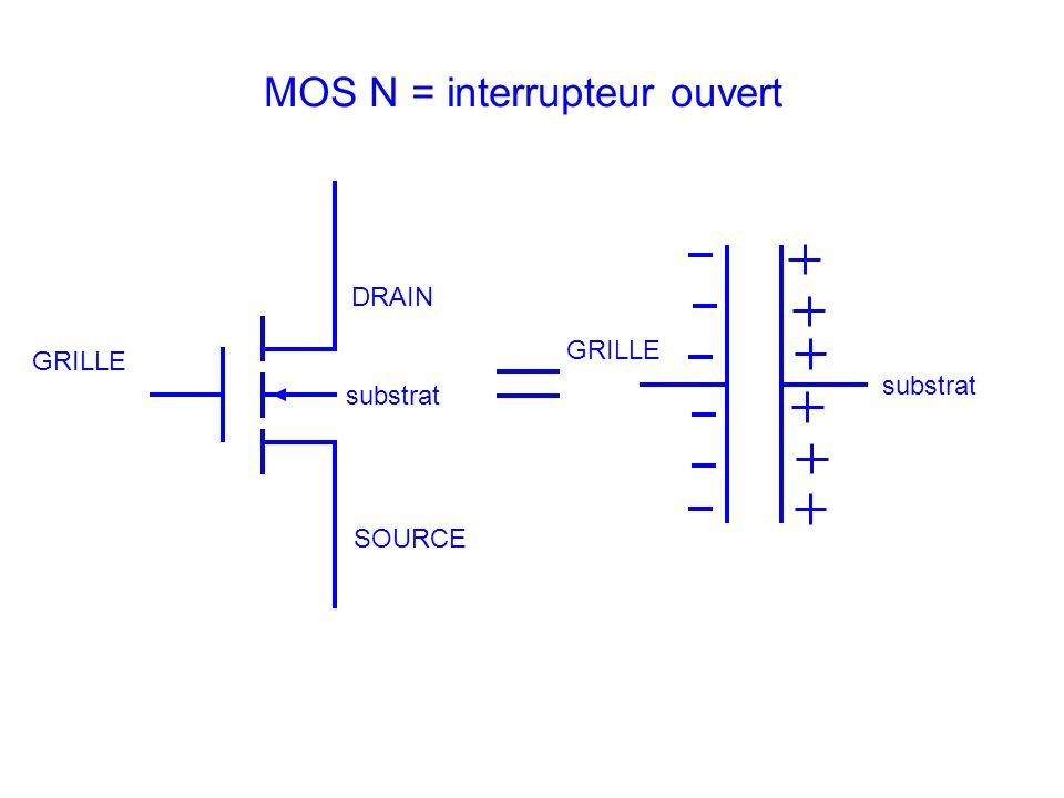 MOS N = interrupteur ouvert