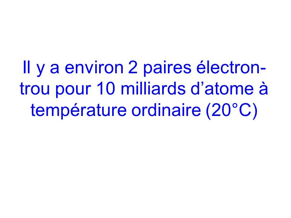 Il y a environ 2 paires électron-trou pour 10 milliards d'atome à température ordinaire (20°C)