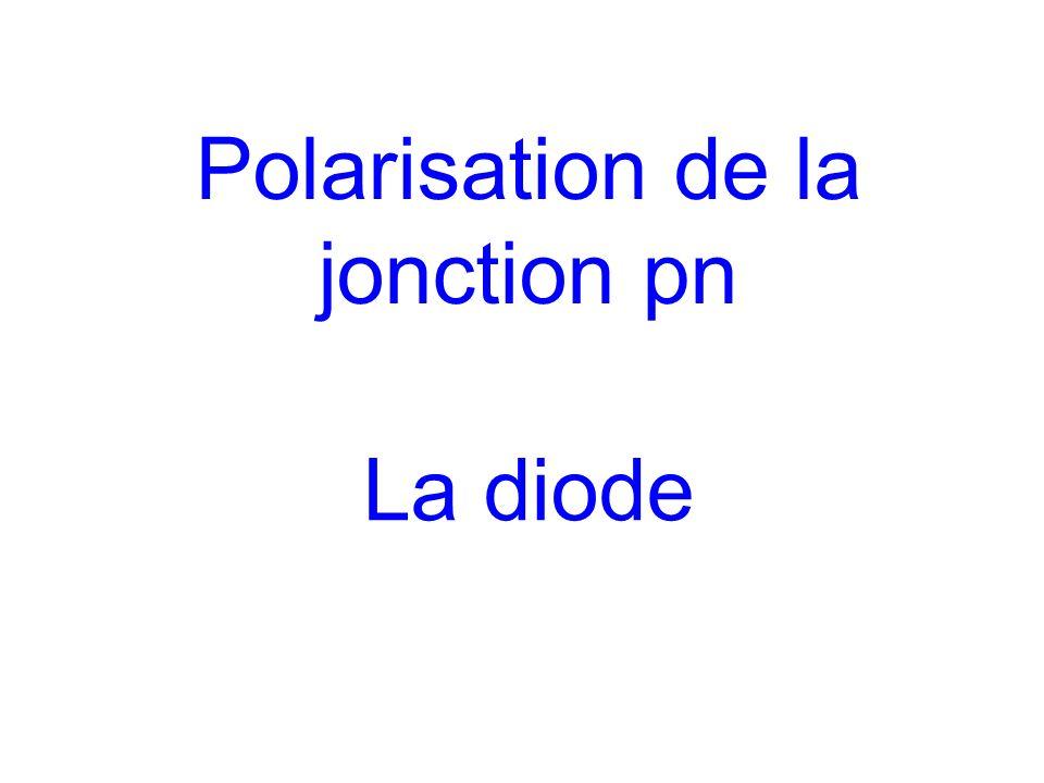 Polarisation de la jonction pn