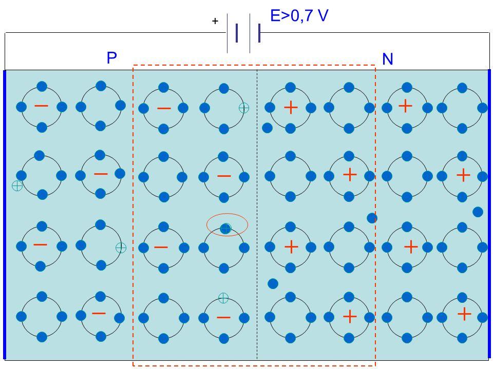 E>0,7 V + P N