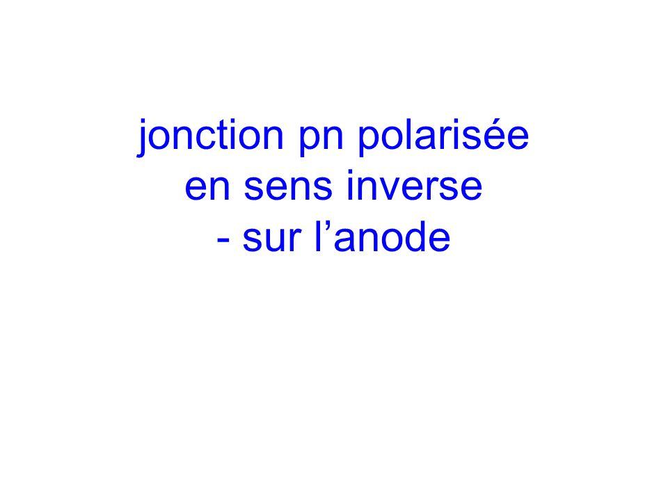 jonction pn polarisée en sens inverse - sur l'anode