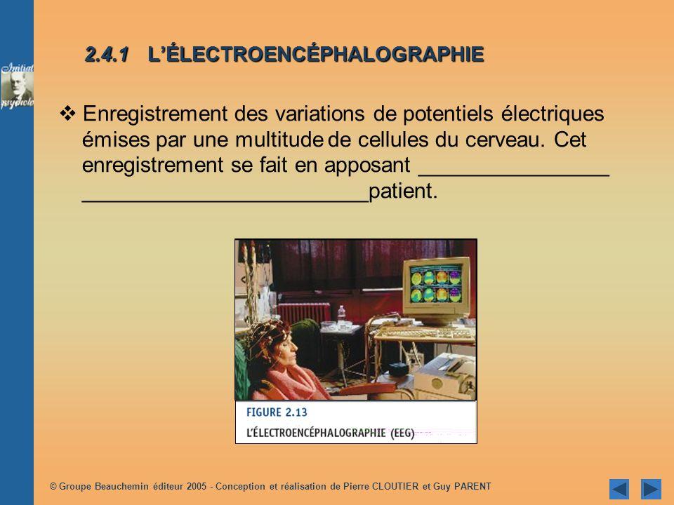 2.4.1 L'ÉLECTROENCÉPHALOGRAPHIE