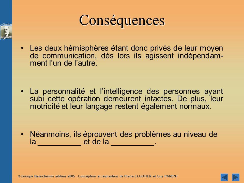 Conséquences Les deux hémisphères étant donc privés de leur moyen de communication, dès lors ils agissent indépendam-ment l'un de l'autre.