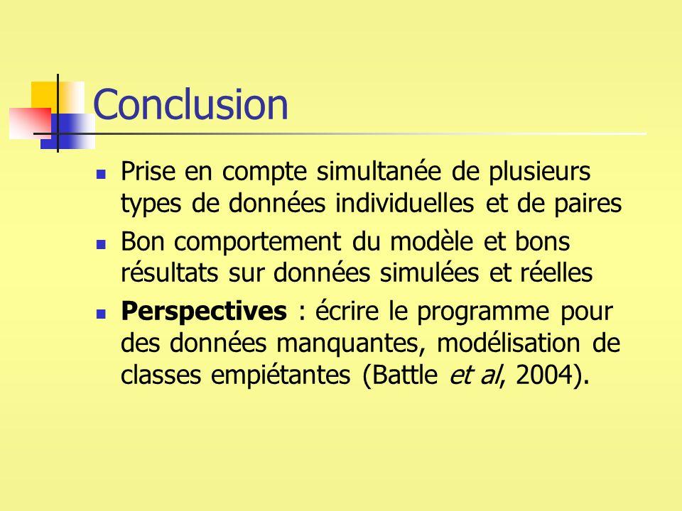 Conclusion Prise en compte simultanée de plusieurs types de données individuelles et de paires.