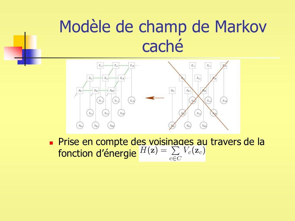 Modèle de champ de Markov caché