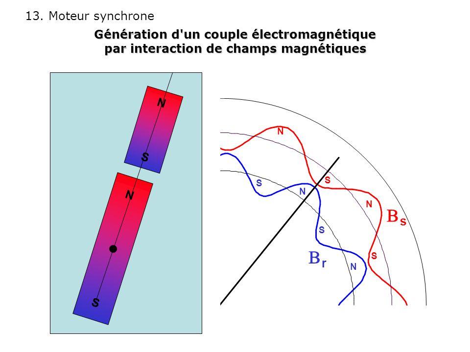 Bs Br Génération d un couple électromagnétique