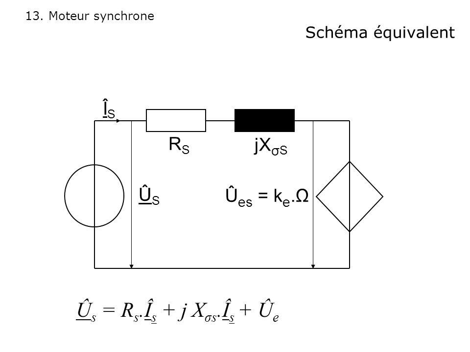 Schéma équivalent ÎS RS jXσS ÛS Ûes = ke.Ω Ûs = Rs.Îs + j Xσs.Îs + Ûe