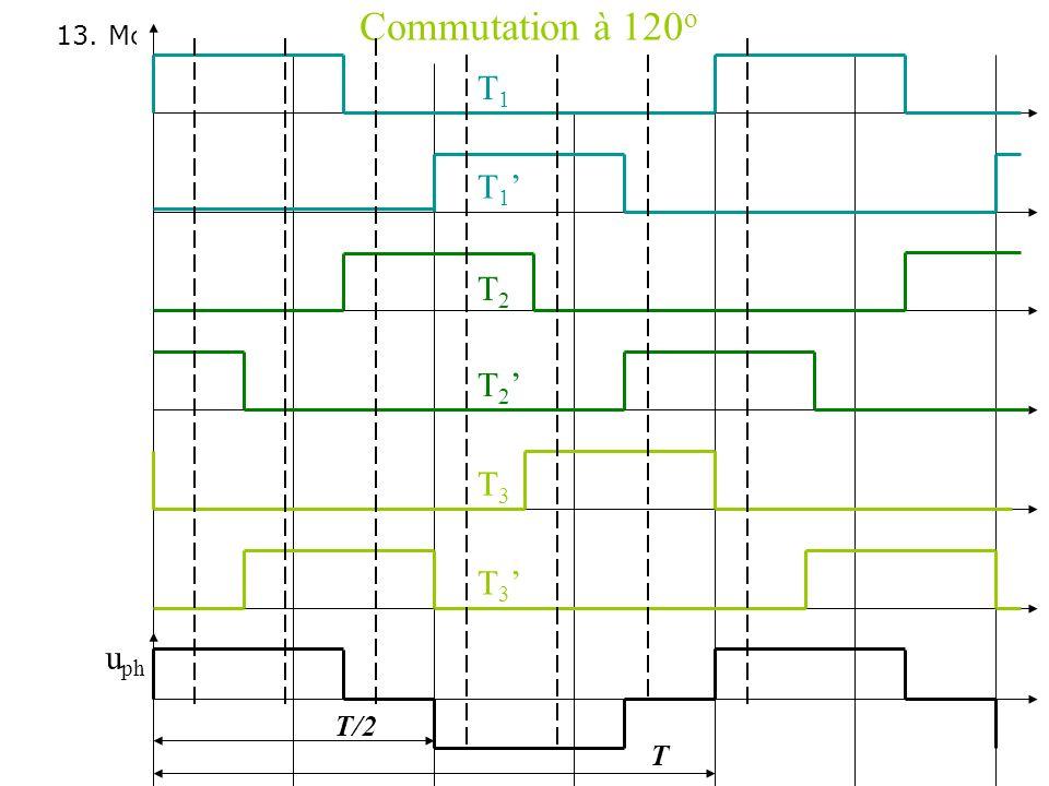 Commutation à 120o T1 T1' T2 T2' T3 T3' uph T/2 T