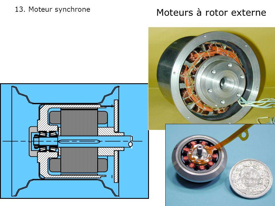 Moteurs à rotor externe