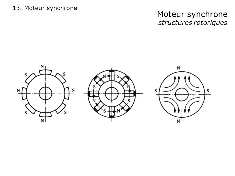 Moteur synchrone structures rotoriques