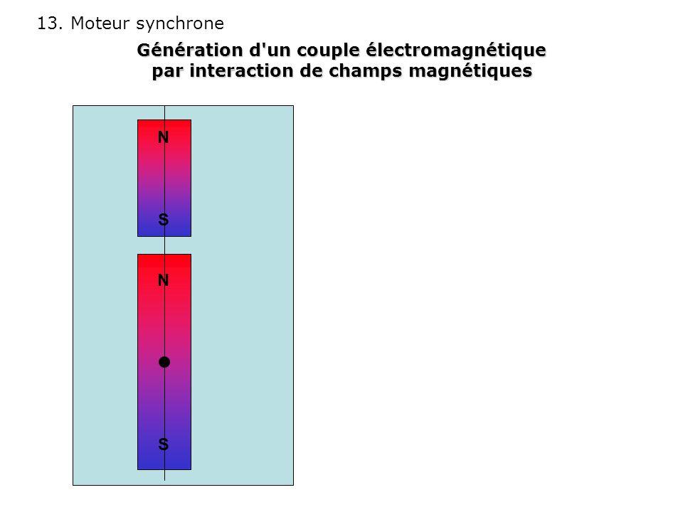 Génération d un couple électromagnétique