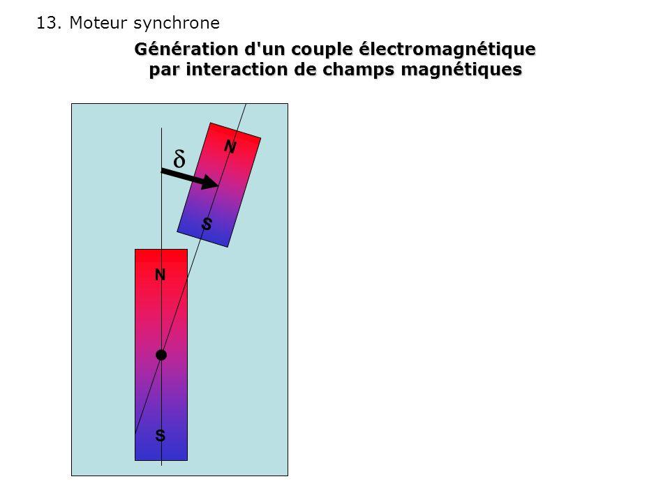 d Génération d un couple électromagnétique