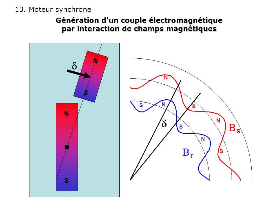 d d Bs Br Génération d un couple électromagnétique