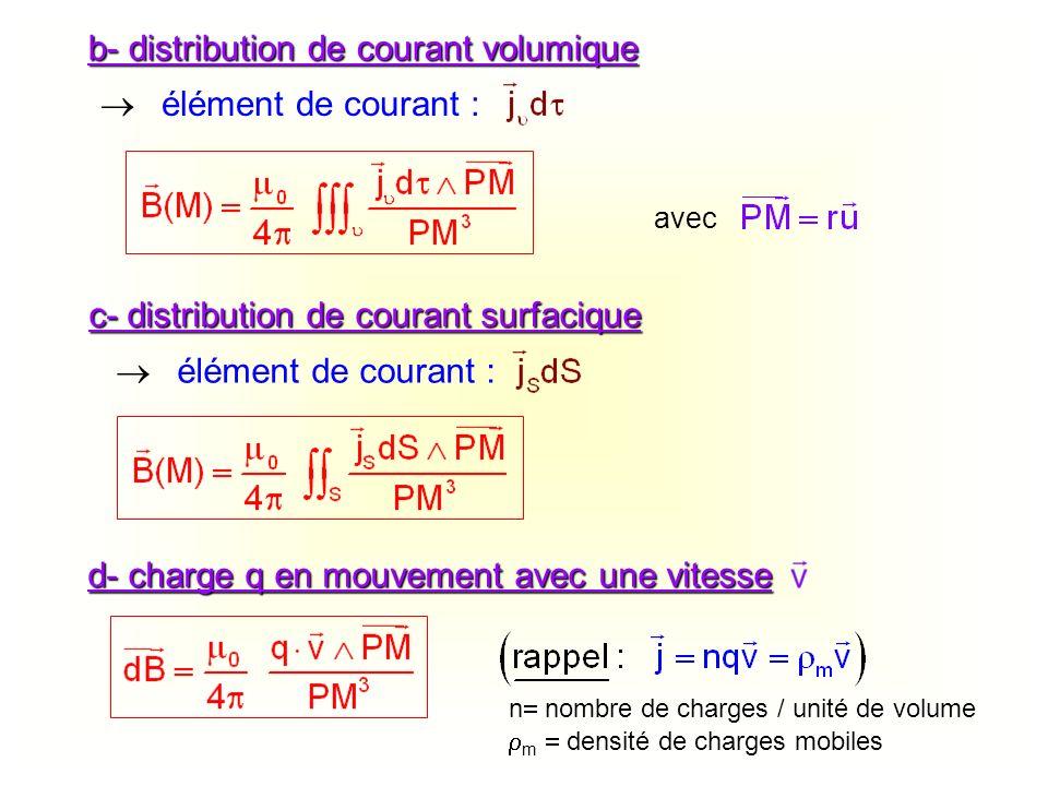 b- distribution de courant volumique