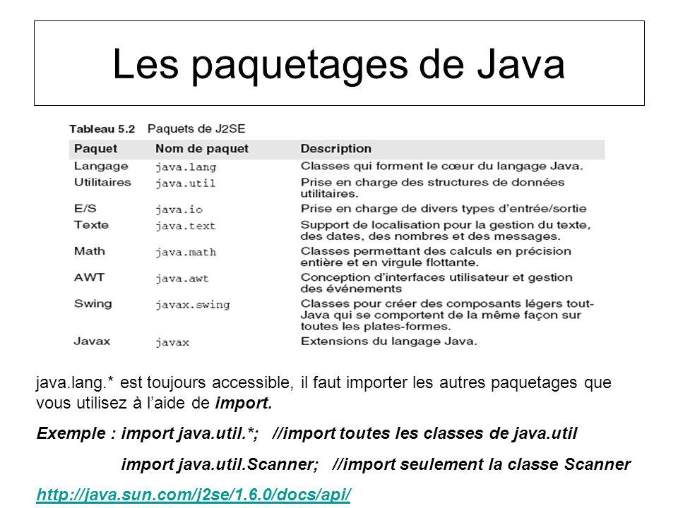 Les paquetages de Java java.lang.* est toujours accessible, il faut importer les autres paquetages que vous utilisez à l'aide de import.