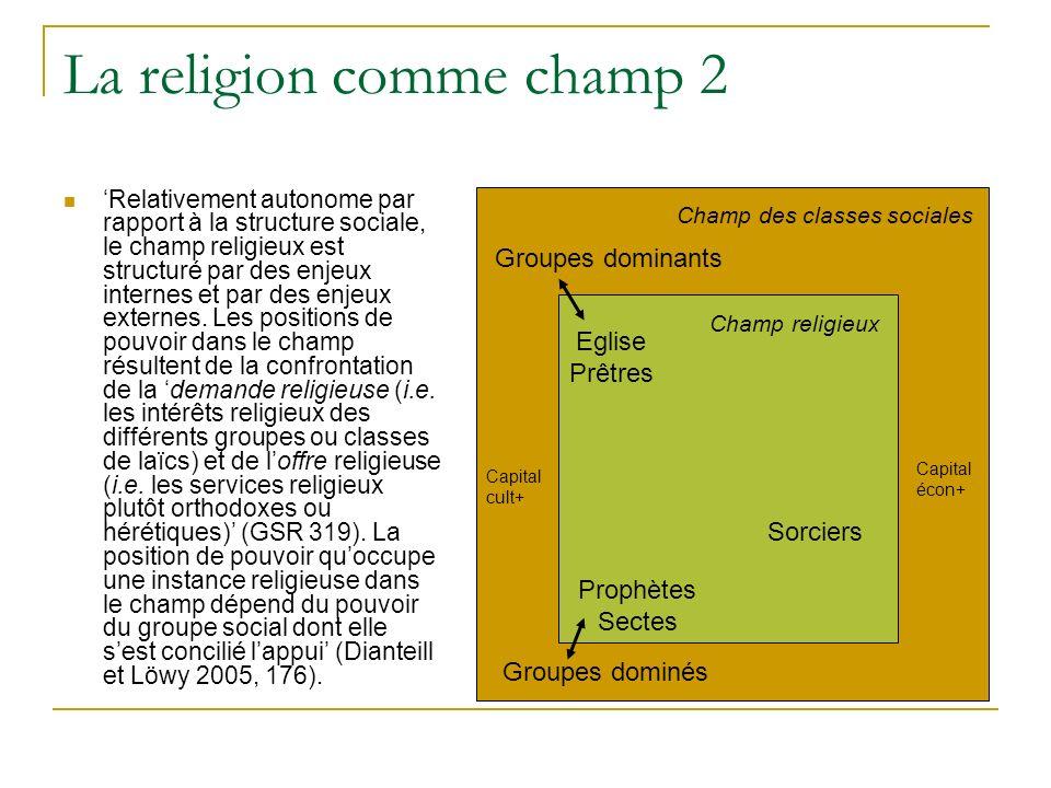 La religion comme champ 2