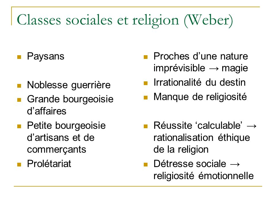 Classes sociales et religion (Weber)