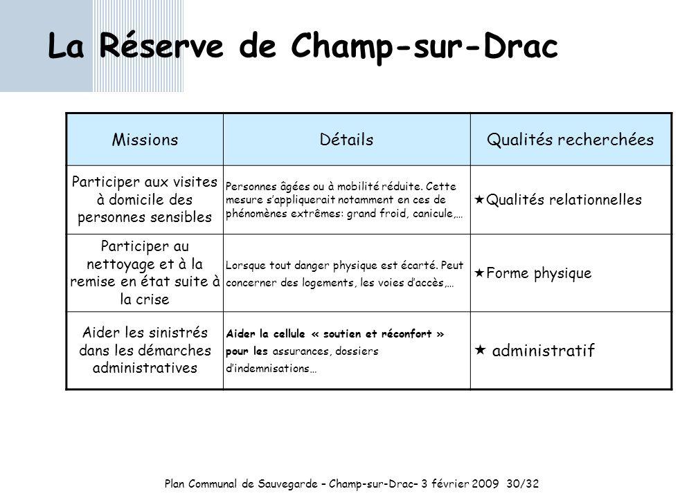La Réserve de Champ-sur-Drac