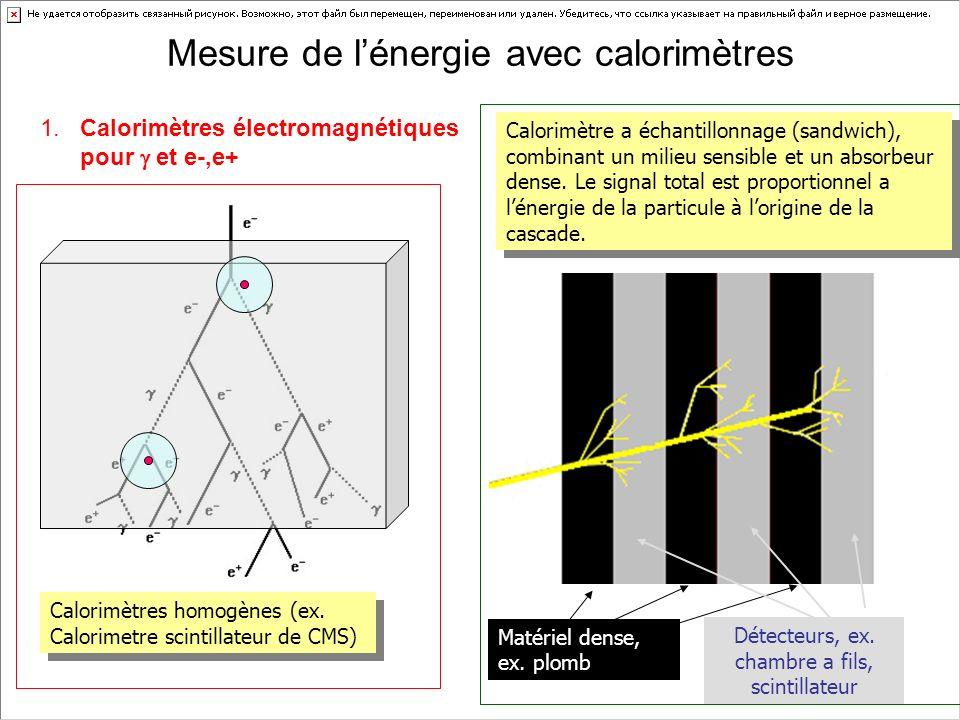 Mesure de l'énergie avec calorimètres