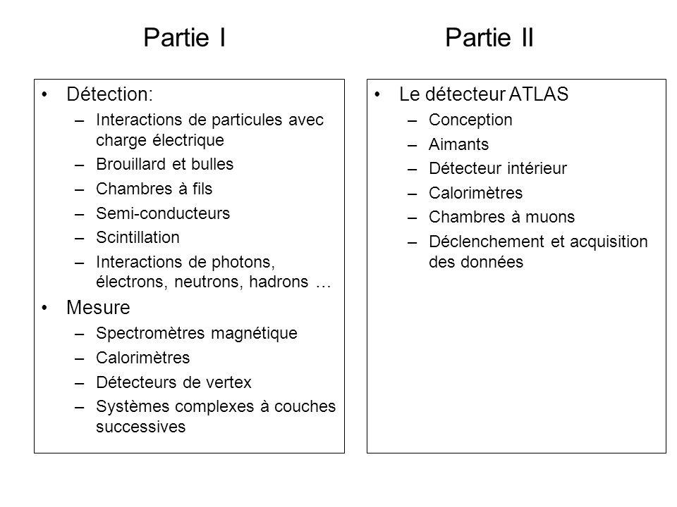 Partie I Partie II Détection: Mesure Le détecteur ATLAS
