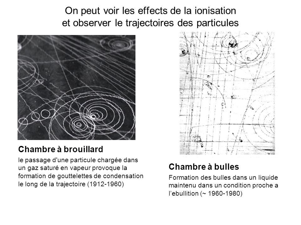 On peut voir les effects de la ionisation et observer le trajectoires des particules