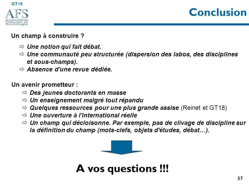 Conclusion A vos questions !!! Un champ à construire