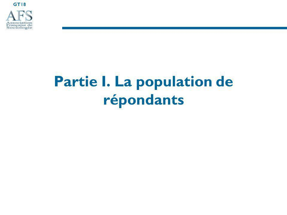 Partie I. La population de répondants