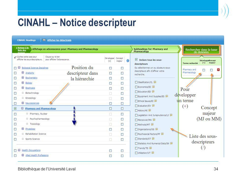 CINAHL – Notice descripteur