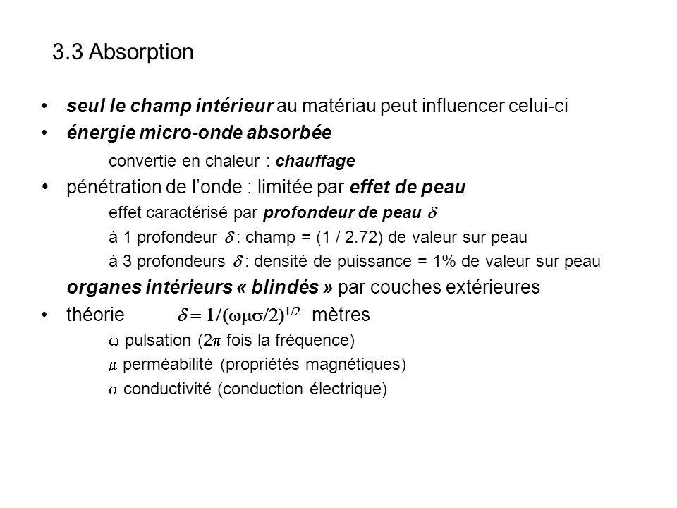 3.3 Absorption seul le champ intérieur au matériau peut influencer celui-ci. énergie micro-onde absorbée.