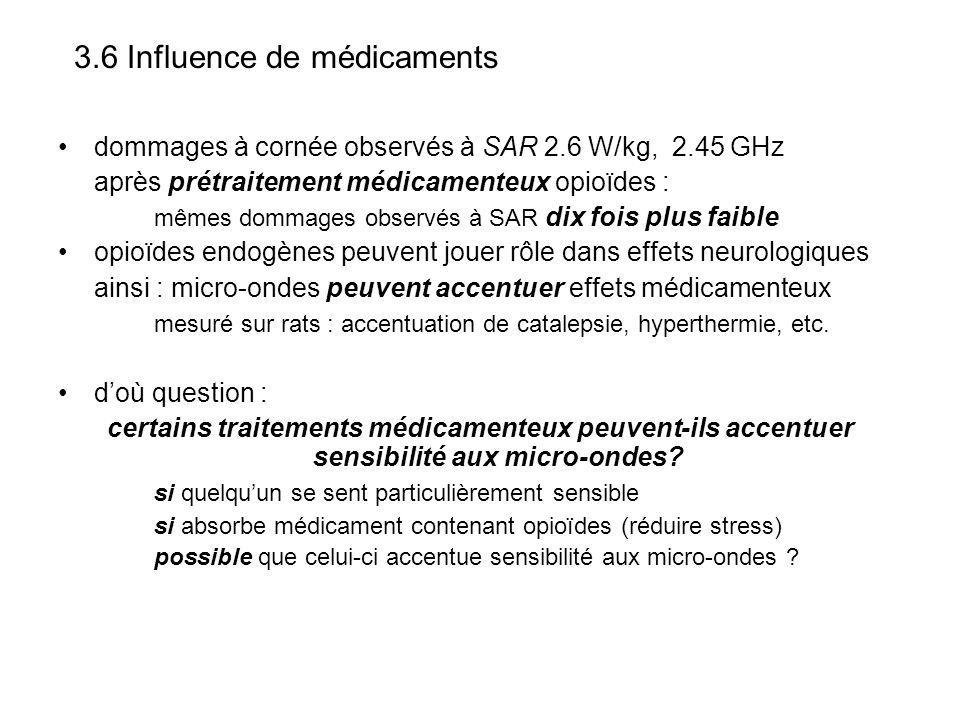 3.6 Influence de médicaments