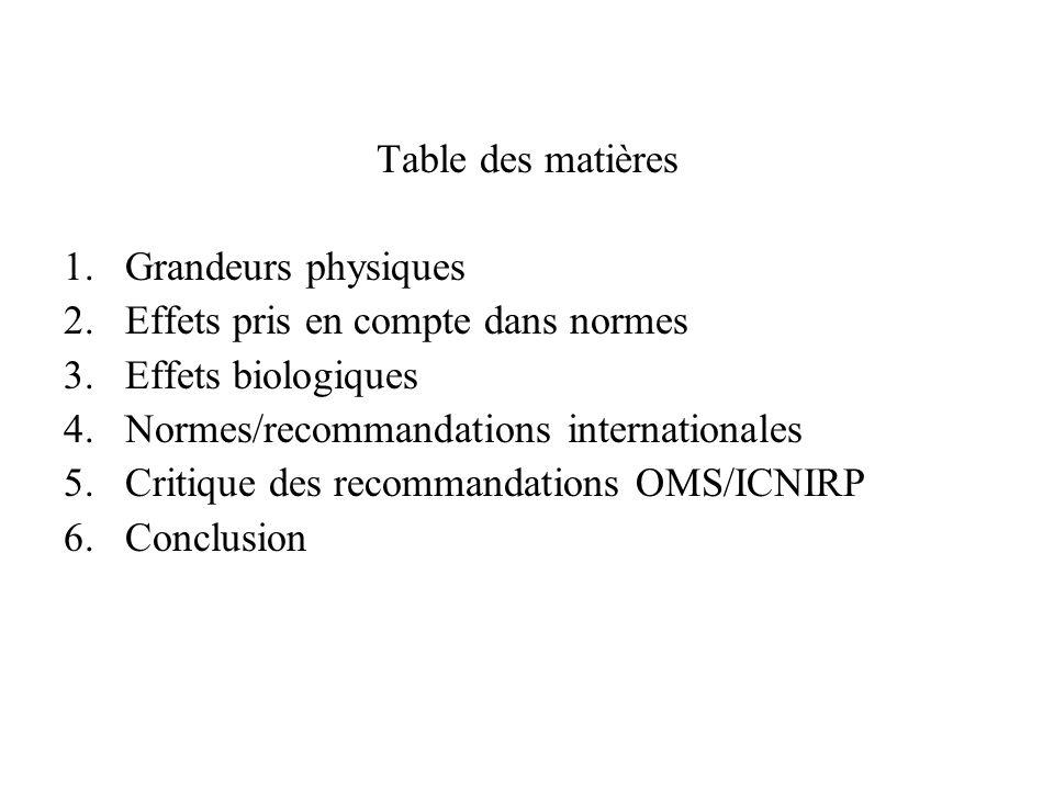 Table des matières Grandeurs physiques. Effets pris en compte dans normes. Effets biologiques. Normes/recommandations internationales.