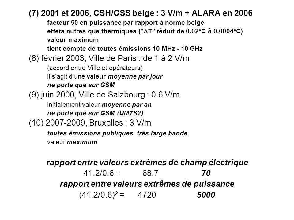 (7) 2001 et 2006, CSH/CSS belge : 3 V/m + ALARA en 2006