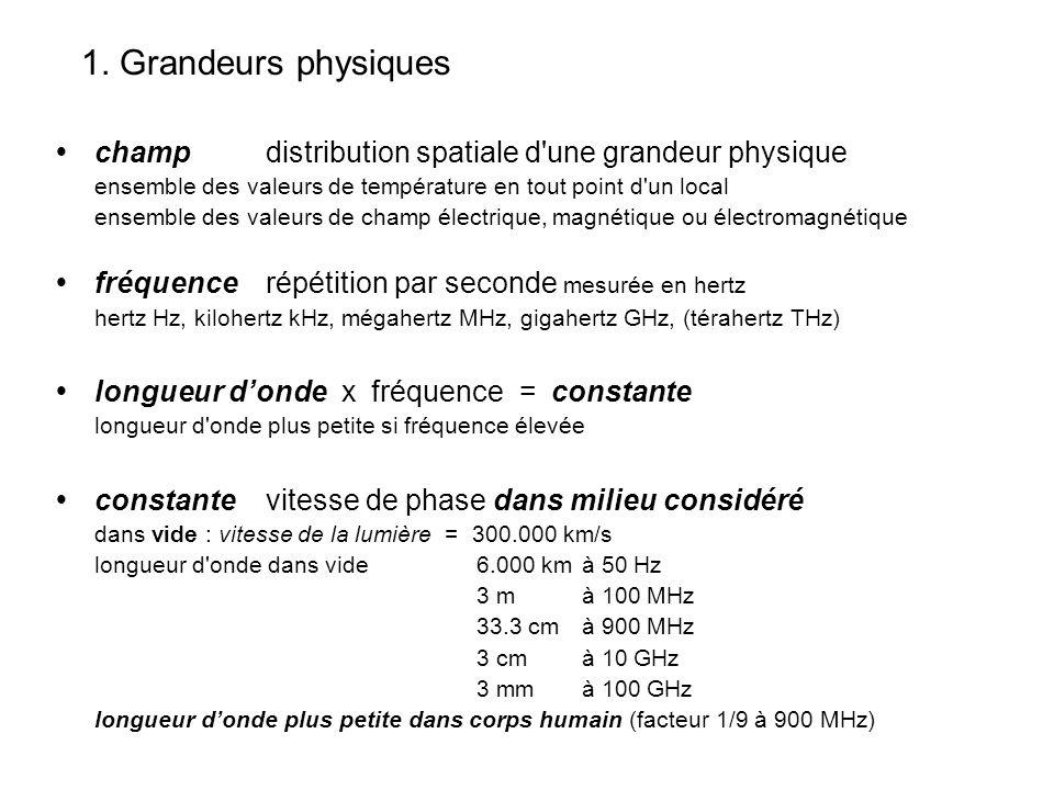 1. Grandeurs physiques • champ distribution spatiale d une grandeur physique. ensemble des valeurs de température en tout point d un local.