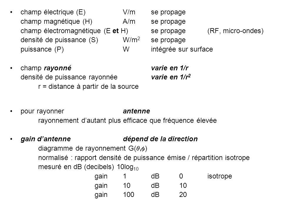 • champ électrique (E) V/m se propage