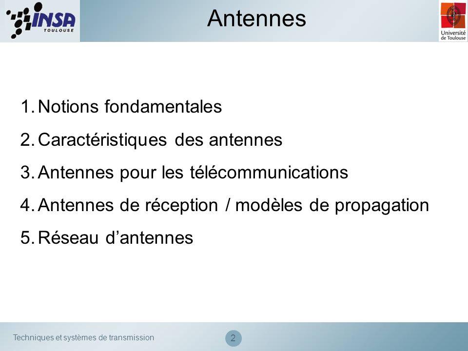 Antennes Notions fondamentales Caractéristiques des antennes