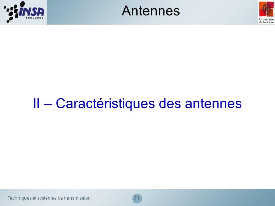 II – Caractéristiques des antennes