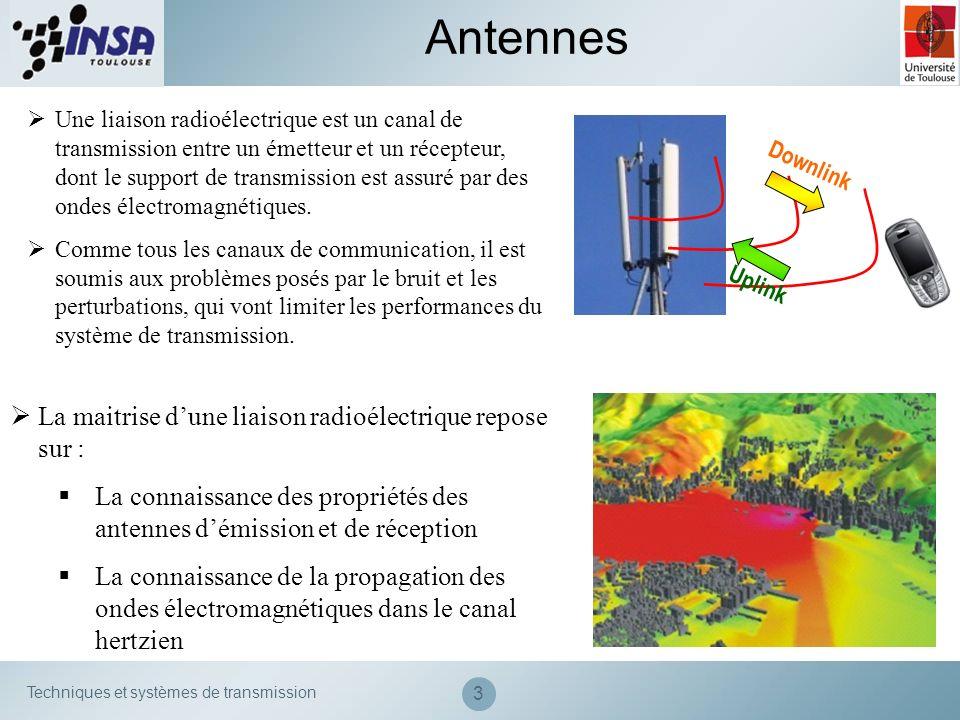 Antennes La maitrise d'une liaison radioélectrique repose sur :