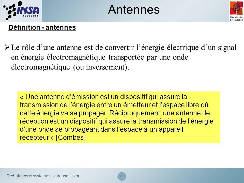 Antennes Définition - antennes.