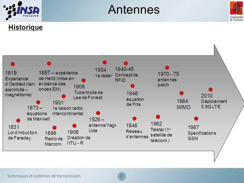 Antennes Historique