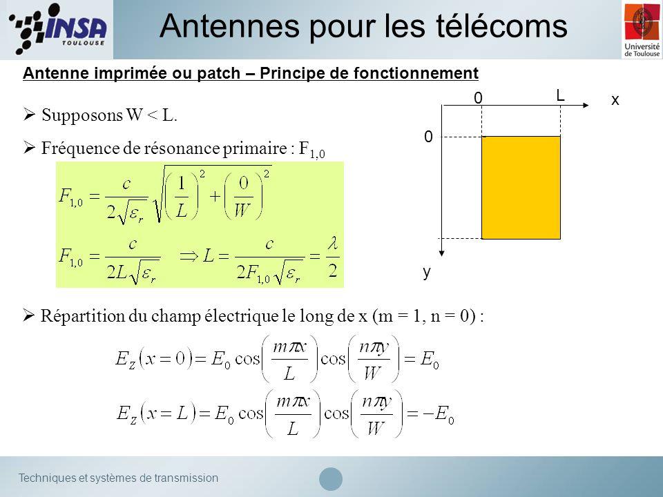 Antennes pour les télécoms