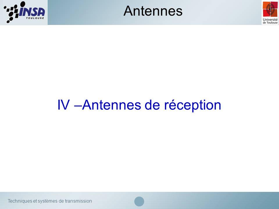 IV –Antennes de réception
