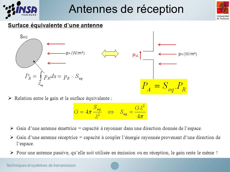 Antennes de réception Surface équivalente d'une antenne