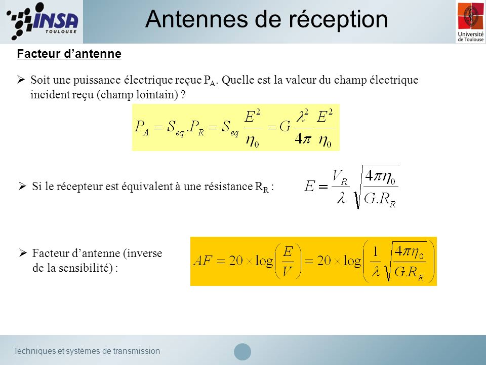 Antennes de réception Facteur d'antenne