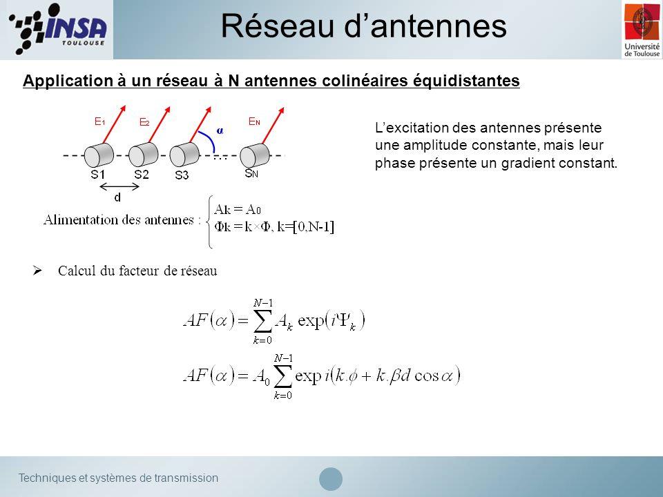 Réseau d'antennes Application à un réseau à N antennes colinéaires équidistantes.
