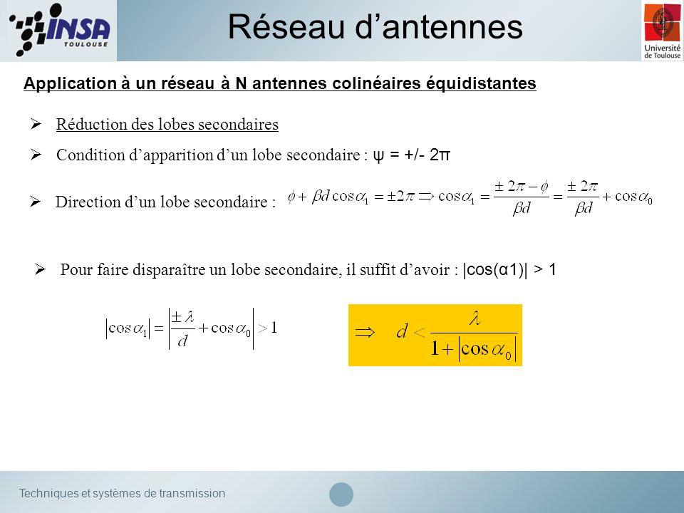 Réseau d'antennes Application à un réseau à N antennes colinéaires équidistantes. Réduction des lobes secondaires.