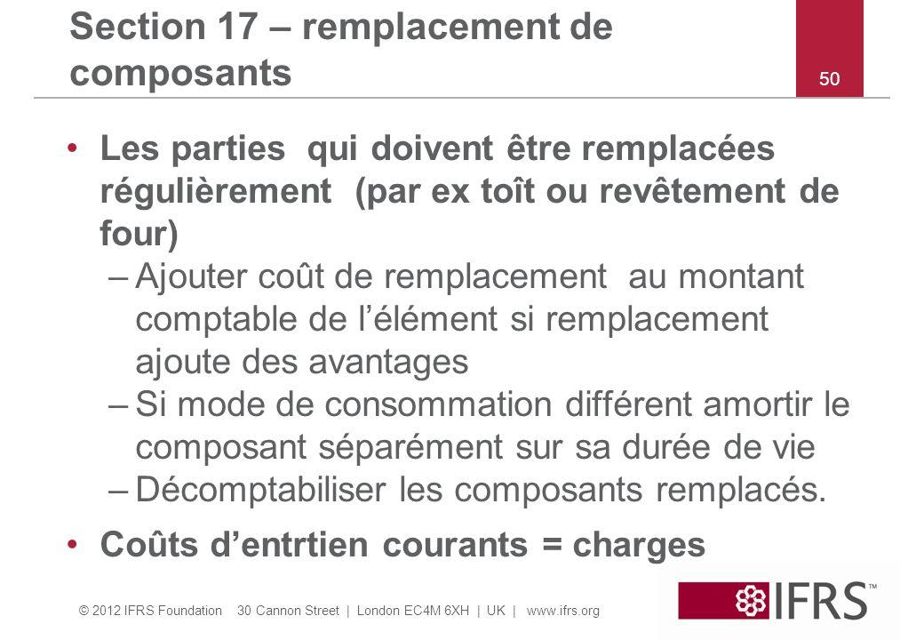 Section 17 – remplacement de composants